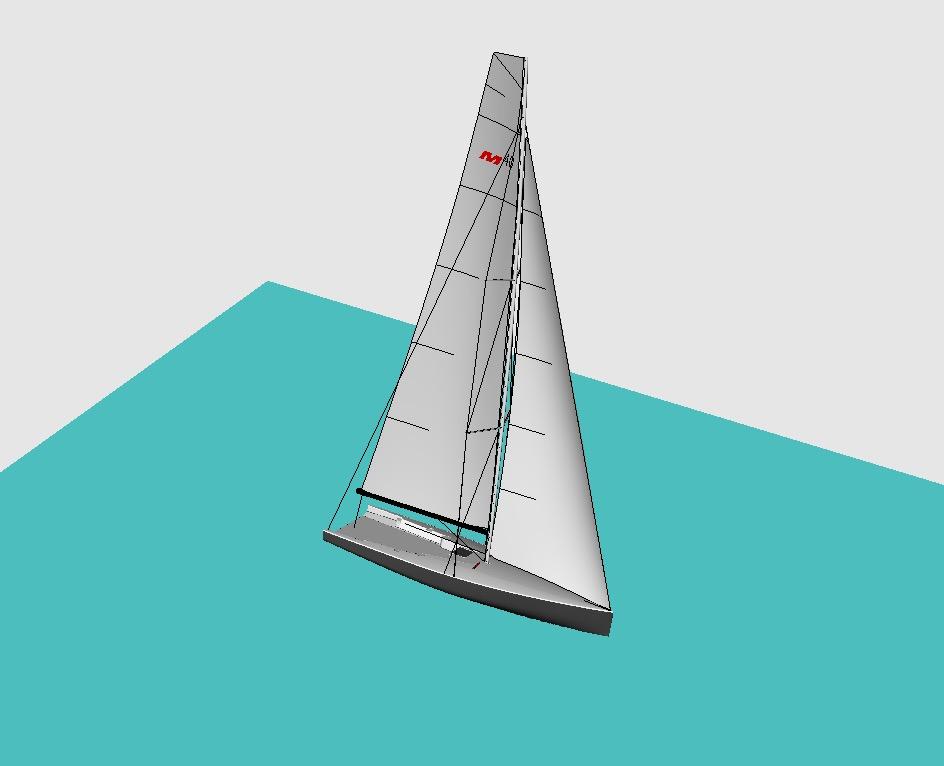 Quantum´s Melges Sails