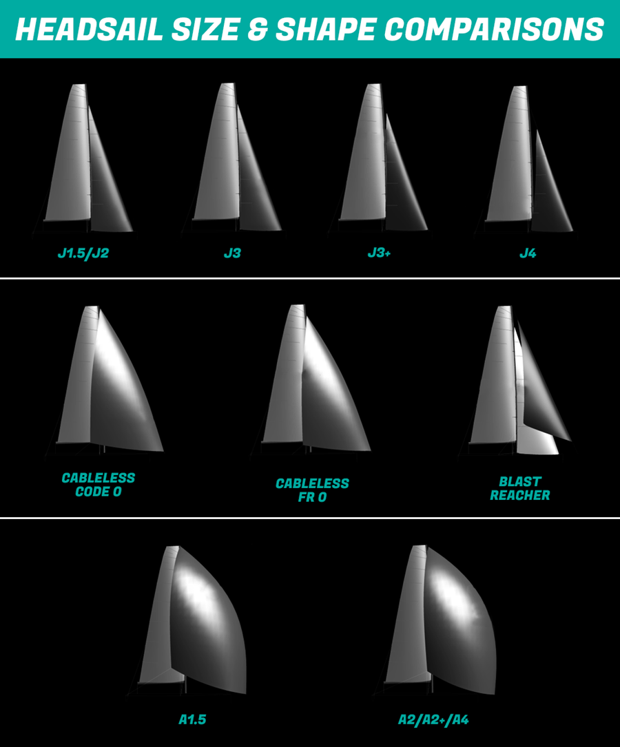 choosing-your-headsail-options