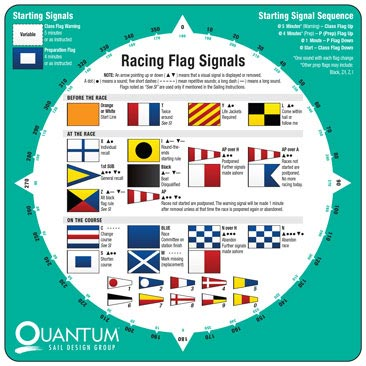 Race Signal Flag Sticker (pack of 25)
